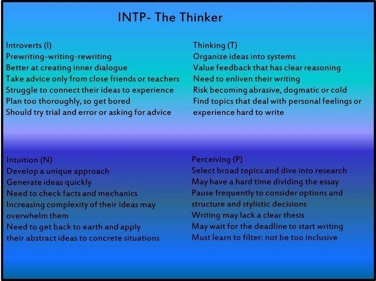Introvert essay