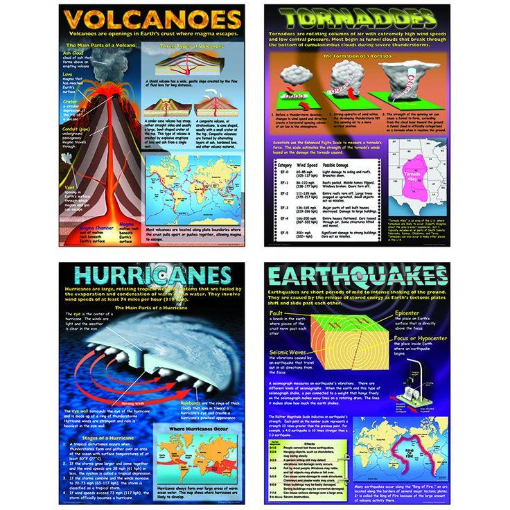 Informative Speech Hurricanes