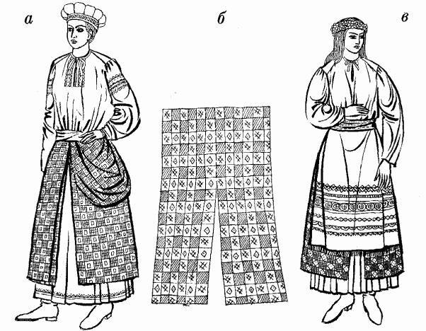 Украинский костюм схема