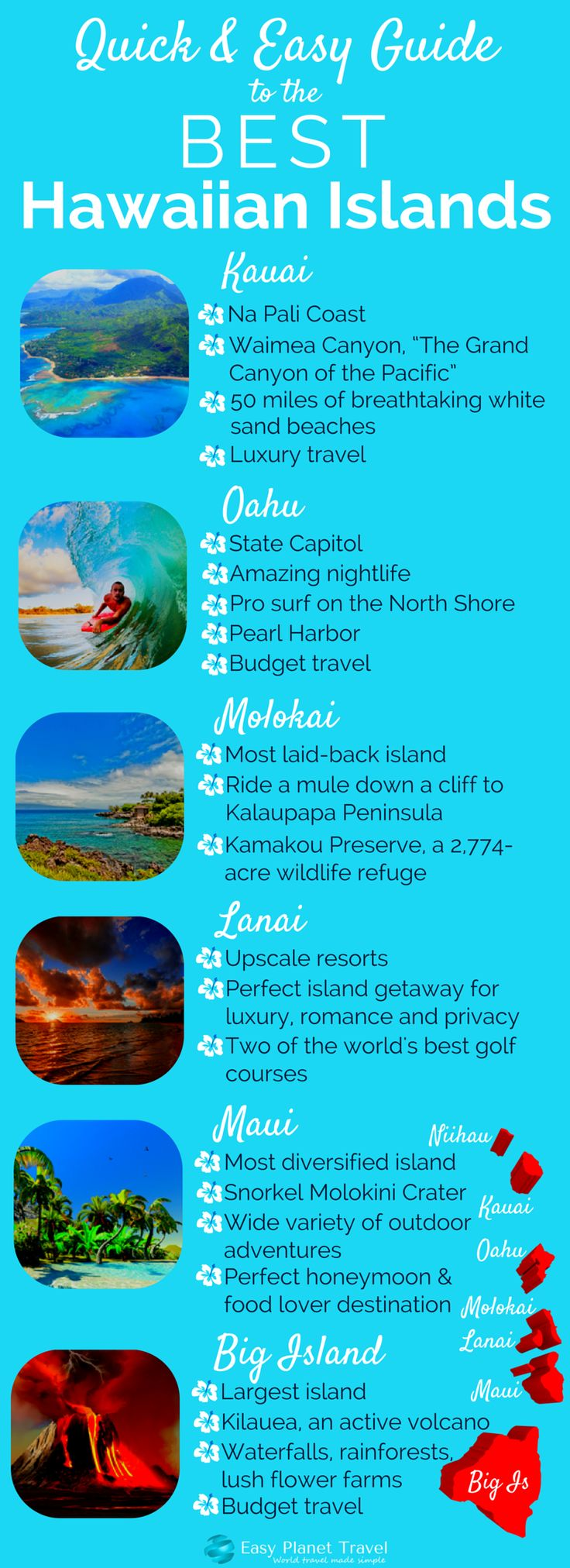 Quick & Easy Guide to the Best Hawaiian Islands | Easy Planet Travel - World travel made simple