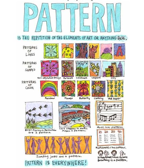 ABC's of Art - Pattern