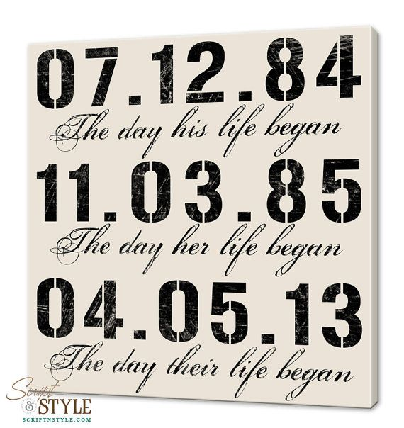 Personalized Special Dates Canvas Wall Art, Important Dates Typography Sign, Wedding Sign, 16x16 on Etsy, $59.99