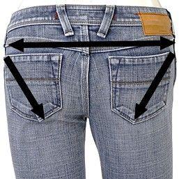 KLÄDOLOGI - om kläder, mode, stil och psykologi: Den perfekta jeansbaken