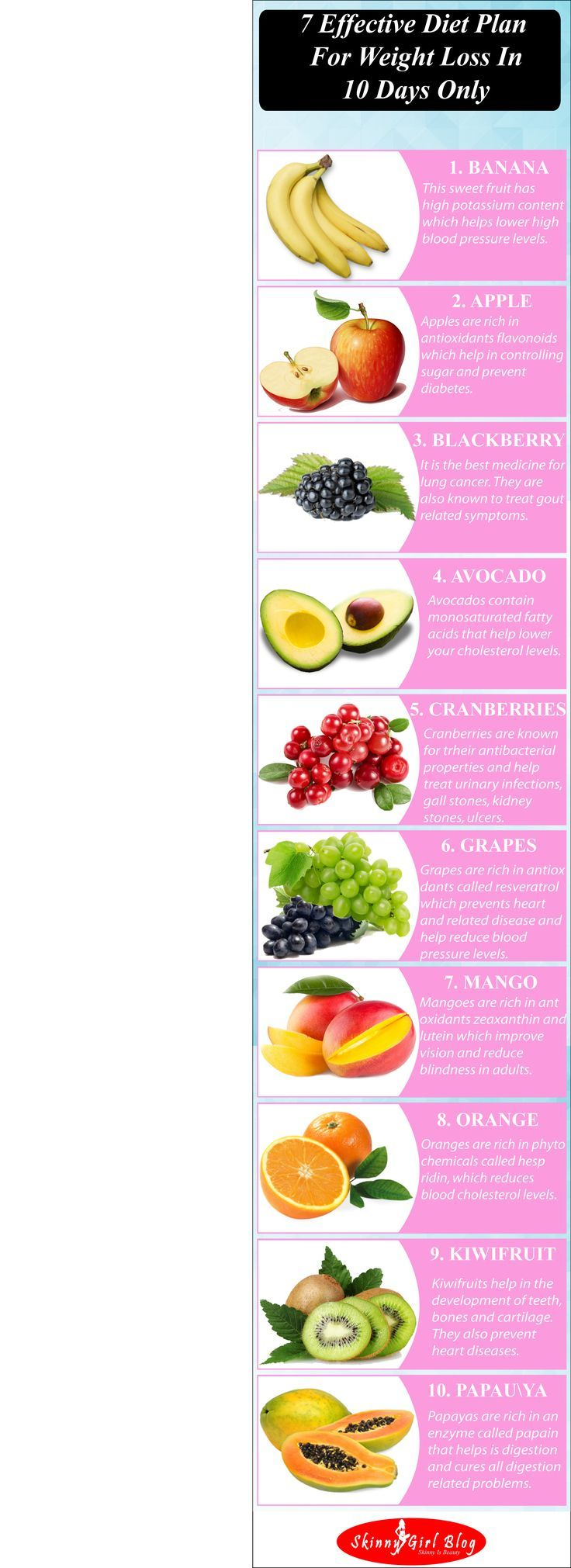 Food Plans Weight Loss :   Illustration   Description  Diet is a science, A proper diet plan is the key part of your weight loss journey. Find 7 Effective Diet Plan For Weight Loss In 10 Days Only    Eat the best, leave the rest !    -Read More –   - #DietsWeightLoss https://healthcares.be/diets-weight-loss/food-plans-weight-loss-diet-is-a-science-a-proper-diet-plan-is-the-key-part-of-your-weight-loss-journe-13/