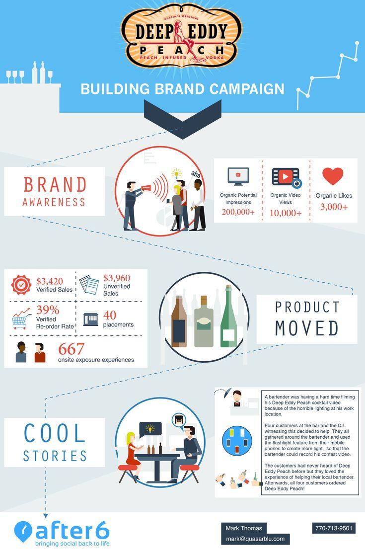 Winning design on 99 design for After 6 promotional content