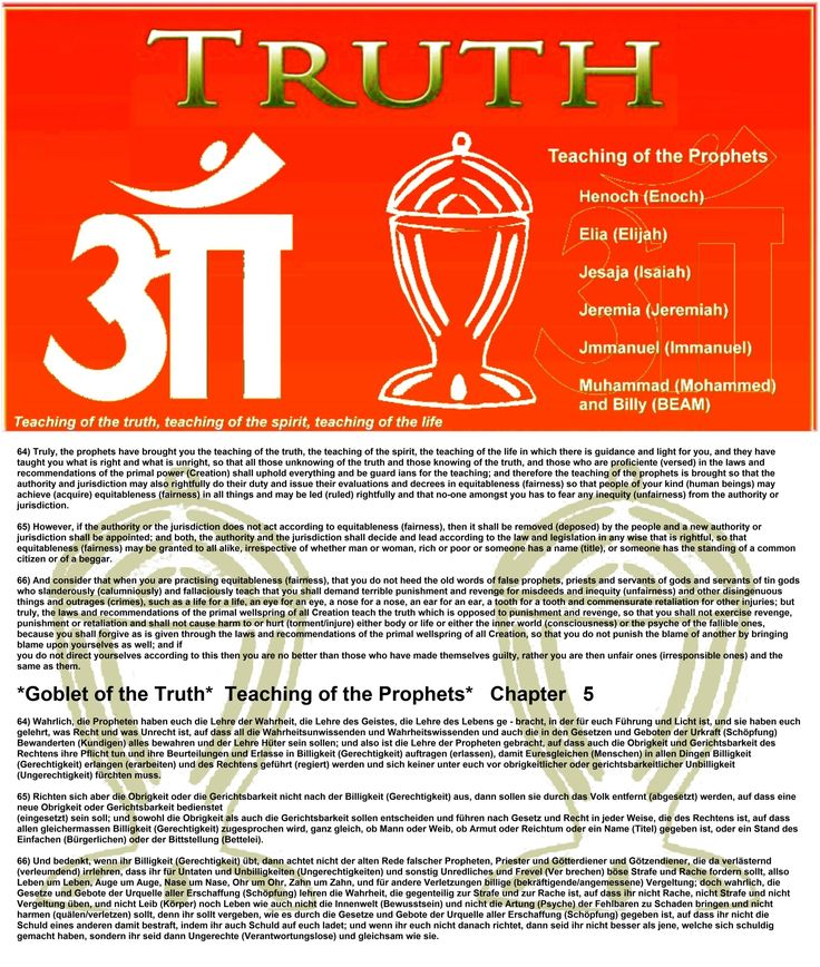 64) Truly, the prophets have brought you the teaching of the truth, the teaching of the spirit, the teaching of the life in which there is guidance and light for you, and they have taught you what is right and what is unright,--