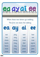 Long Vowel Sounds - ea, ai, ay and ee by tesSpecialNeeds - UK Teaching Resources - TES