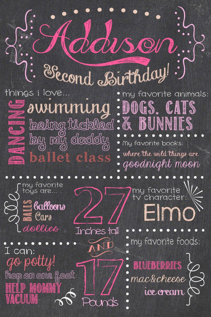 Birthday Chalkboard Sign / Printable / Girl by SuziQPrintShop, $12.50