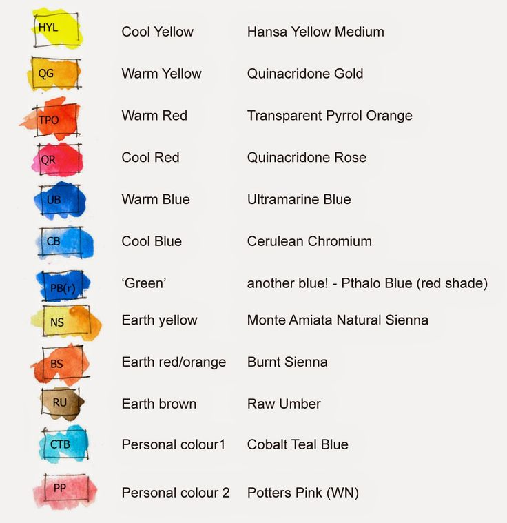 12 basic palette colors and tips for mixing colors! Liz Steel: My version of a basic Palette - UPDATED!