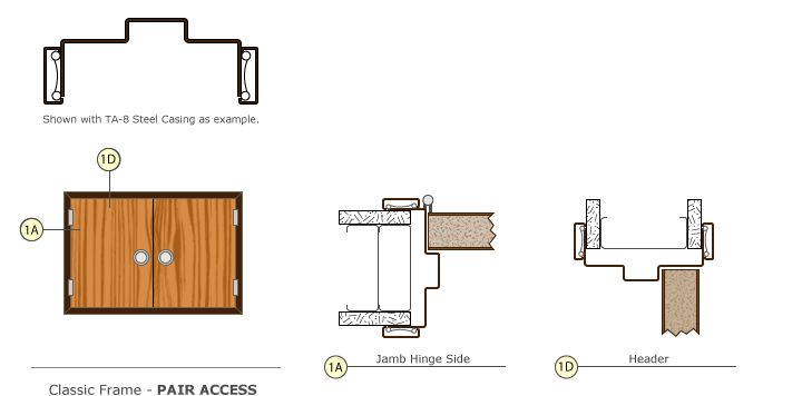 Timely Door Frames Classic Series Pair Access Drawing | Interior ...