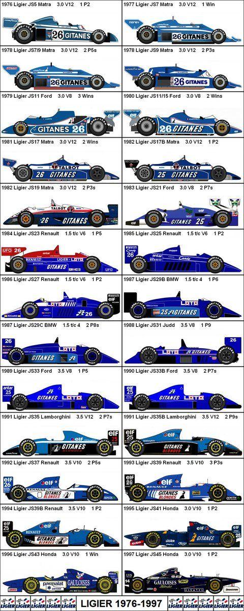 Tweets con contenido multimedia de Mucha Fórmula 1 (@MuchaFormula1)   Twitter