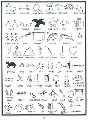 Native American symbols | Eve Warren : A History of...