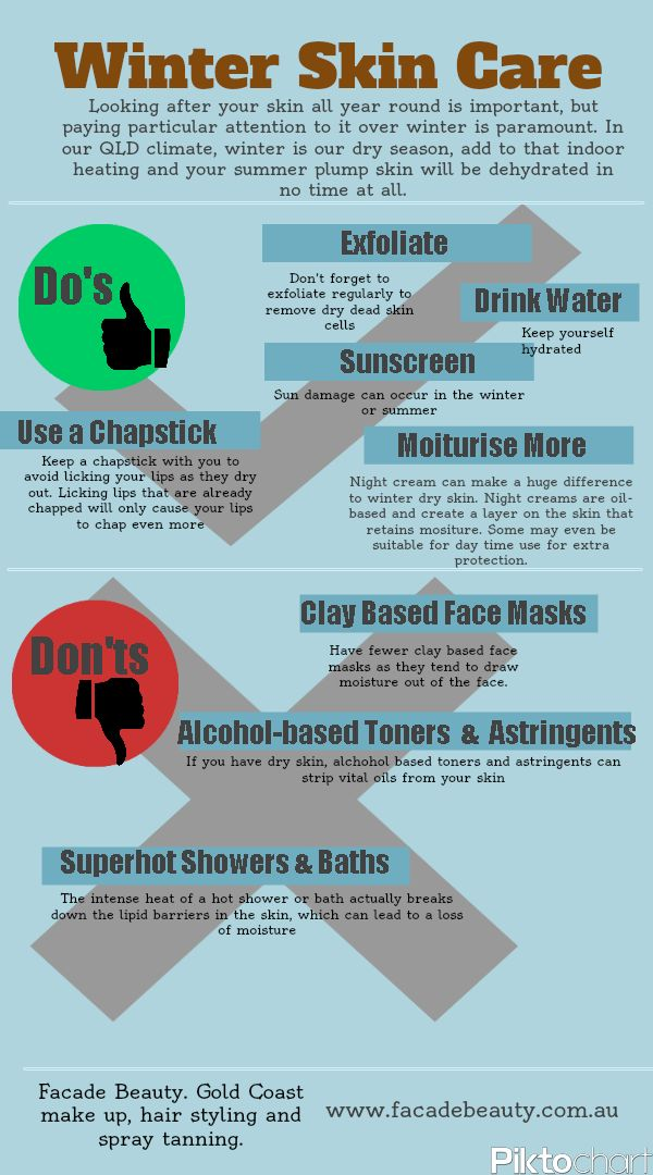 Winter Skin Care- Infographic