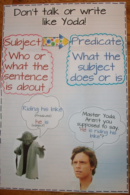 2nd Grade Smarty-Arties taught by the Groovy Grandma!: subject predicate and comma anchor charts