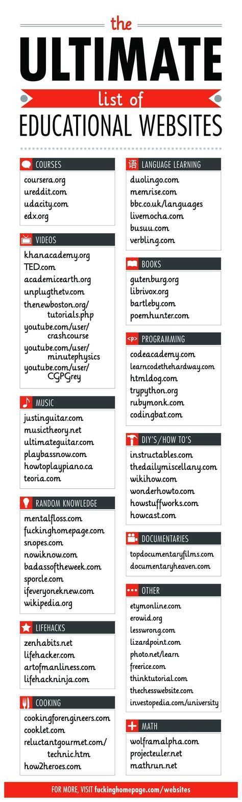 You can learn nearly anything and everything from the internet, the only trouble is finding reliable sources for information. Below is an infographic that has put together some of the most useful sites when it comes to learning something new. I myself learned how to design and code purely from the internet - no schooling…
