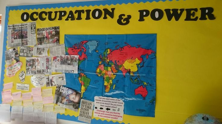 Occupation and power