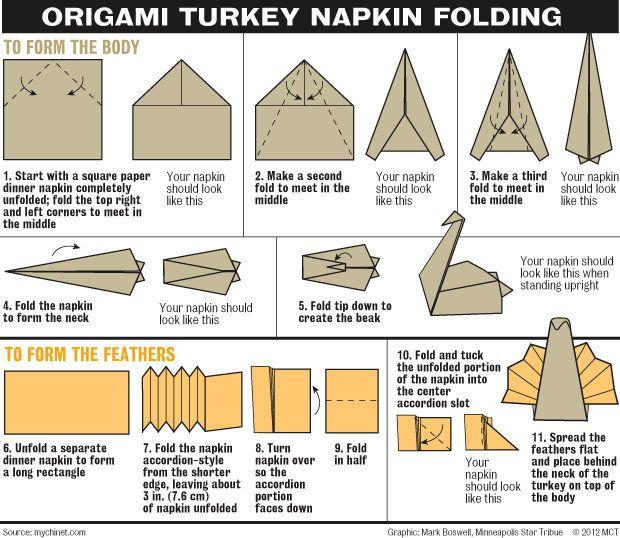 Lotus Leaf Napkin Folding : turkey from table napkins graphic make a turkey using folded napkin