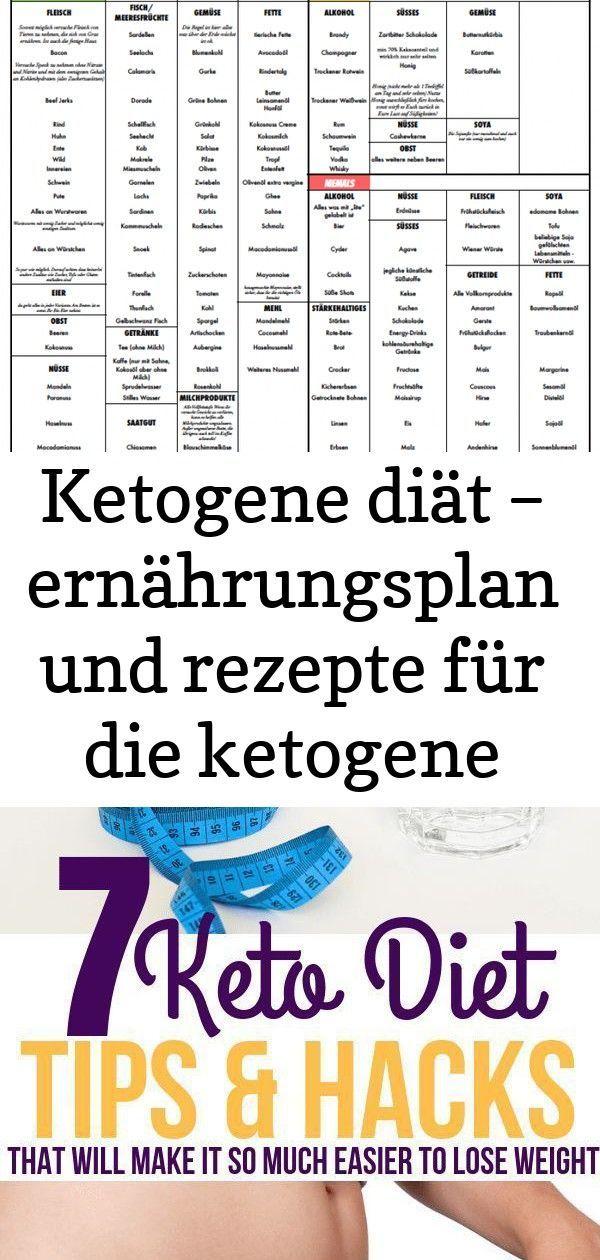 Keto-Diät-Liste der erlaubten Lebensmittel