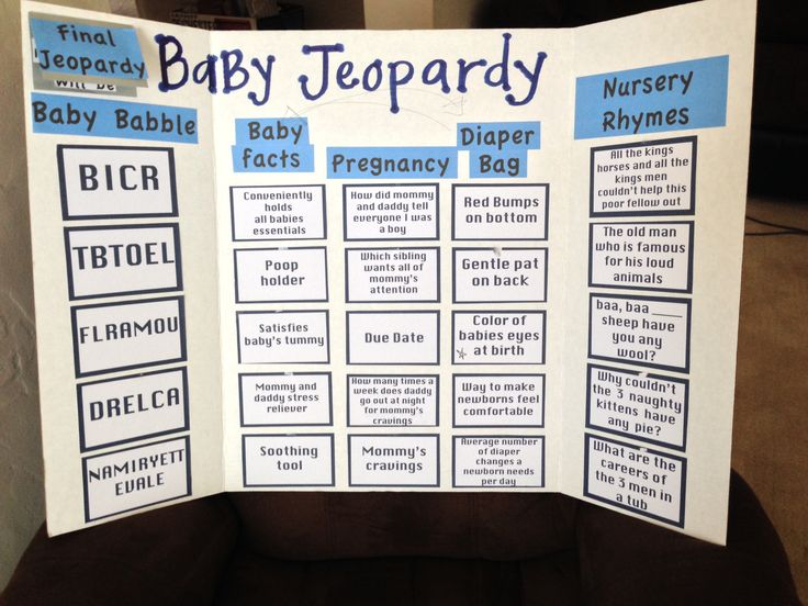 baby jeopardy for my cousin 39 s babyshower i placed patterned paper on