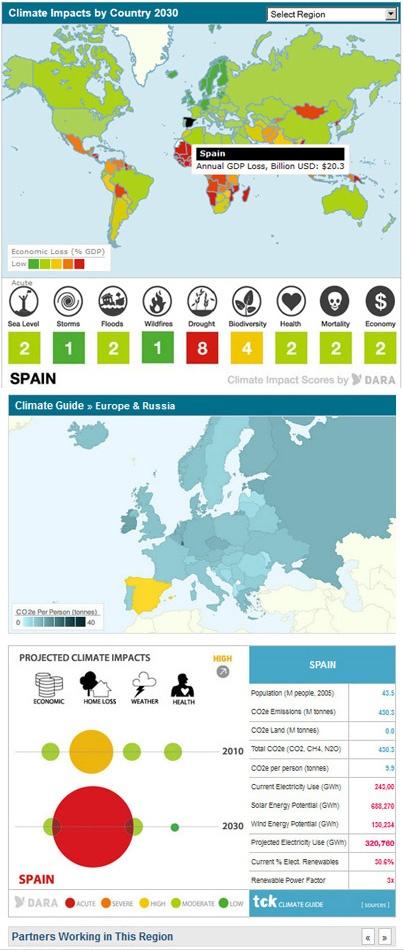 Mapa interactivo de tcktcktck.org mostrando la influencia en diversas categorías (salud, biodiversidad, mortalidad, sequías, economía, riesgo de incendios, inundaciones...) También se detalla el potencial de #renovables y otros detalles.  http://ecohousing.es/nuevos-modelos/enlaces-nuevos-modelos/enlaces-sostenibilidad-y-energia/
