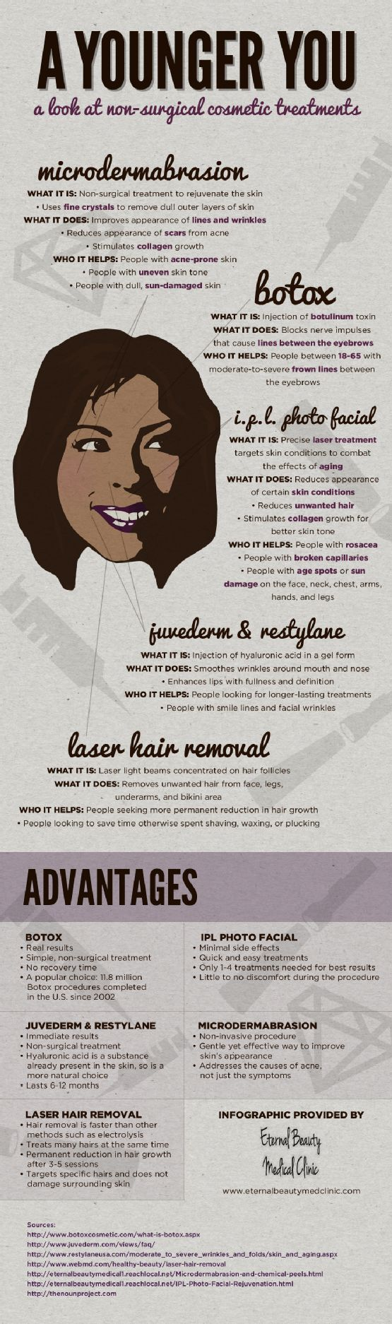 Every week, people spend multiple hours tackling unwanted facial and body hair. Laser hair removal provides a permanent alternative! Read more about what to expect from laser hair removal on this infographic from a San Jose medical clinic. Source: http://
