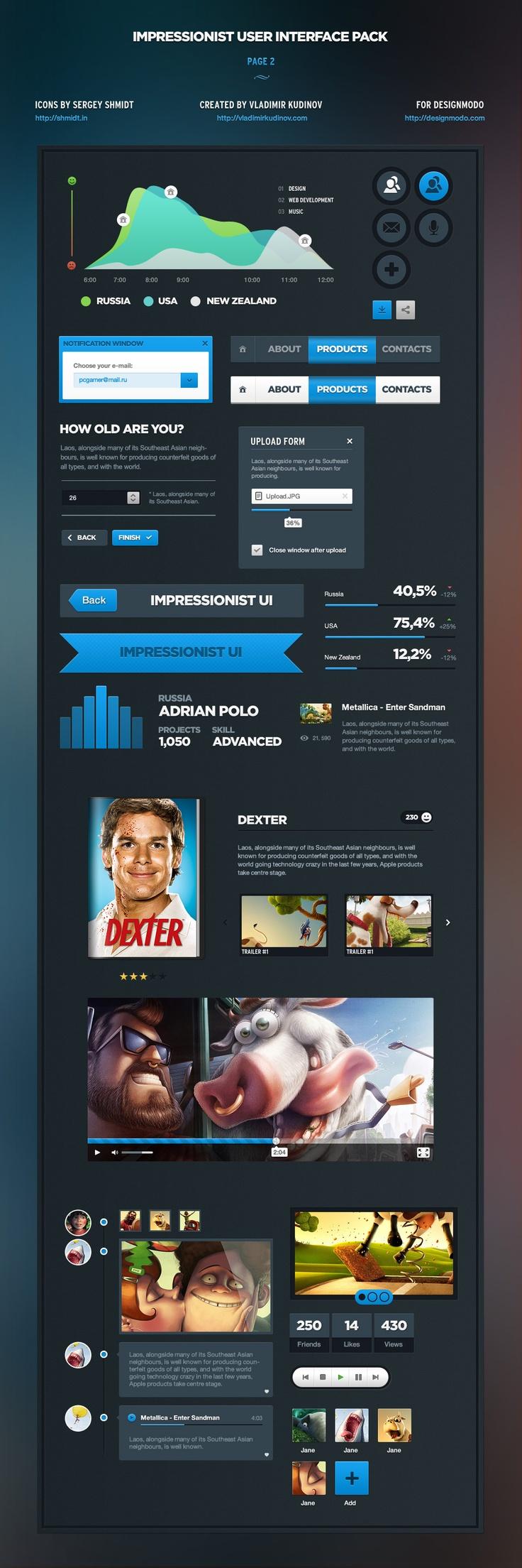 Lovely UI from DesignModo