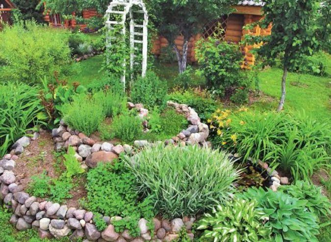 Ako si vytvoriť bylinkovú špirálu vo vlastnej záhrade - Záhradkárčenie - Záhrada a príroda | Hobby portál