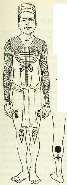Borneo tribal tattoos from Indonesia Tribe Dayak Ngaju https://folksofdayak.files.wordpress.com/2013/09/tato-dayak-ngaju.jpg?w=620 #borneo #tattoos