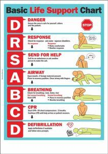 DRSABCD procedure