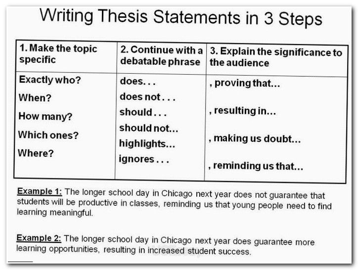 Essay Essaytip Personal Statement For Admission In University On Surprise Food Writing A Thesi Example Teaching Topic Essays