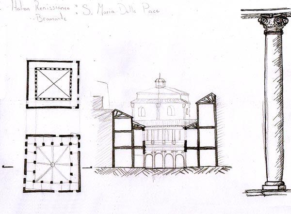 GroundUp Blog » Churches of Rome: Santa Maria della Pace