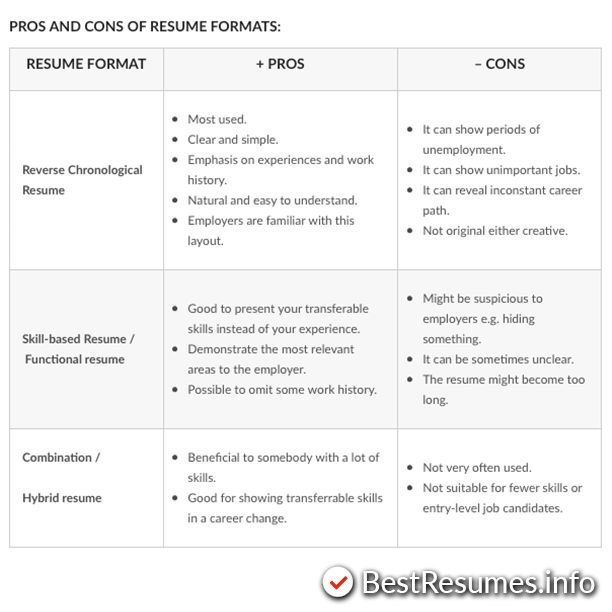 How To Choose A Good Resume Format  Experience Based Resume