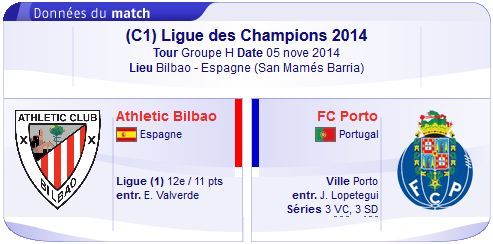 UEFA Ligue des champions : Regarder Athletic Bilbao vs FC Porto en direct streaming sur bein sport le 05-11-2014 : http://beinsporthd-direct.blogspot.com/2014/11/regarder-athletic-bilbao-vs-fc-porto-en.html