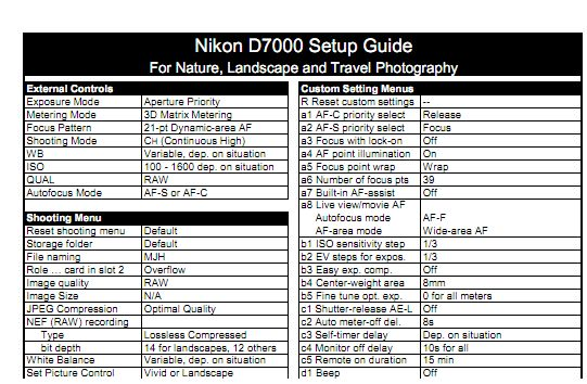 Free Nikon D7000 Setup Guides - ❤️ this for my camera (print and put in case)