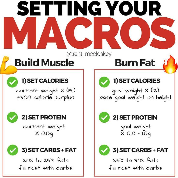 Here's a quick guide for setting up your diet for both muscle building and fat…