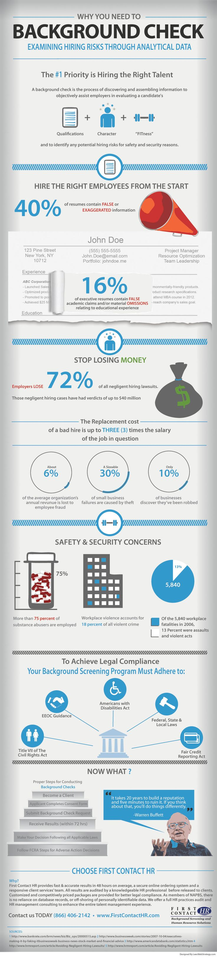 Why You Need To Background Check - First Contact HR is a leader in the background screening an human resource solutions industry. This infographic examines the hiring risks associated with hiring the wrong employee.