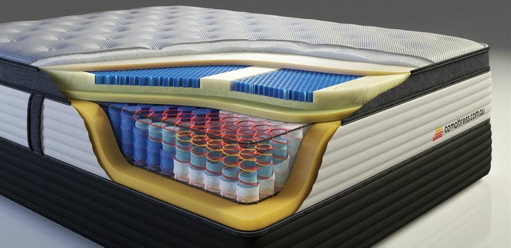 Mattress | The Grand Master | Compete 3D render of internal structure and system of the GM. Damn!