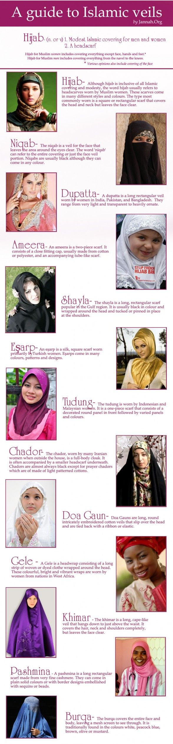 A Guide to Islamic Head Coverings (hijab scarves, niqab, dupatta, amira, shayla, esqarp, tudung, chador, doa gaun, gele, khimar, pashmina and burqa)