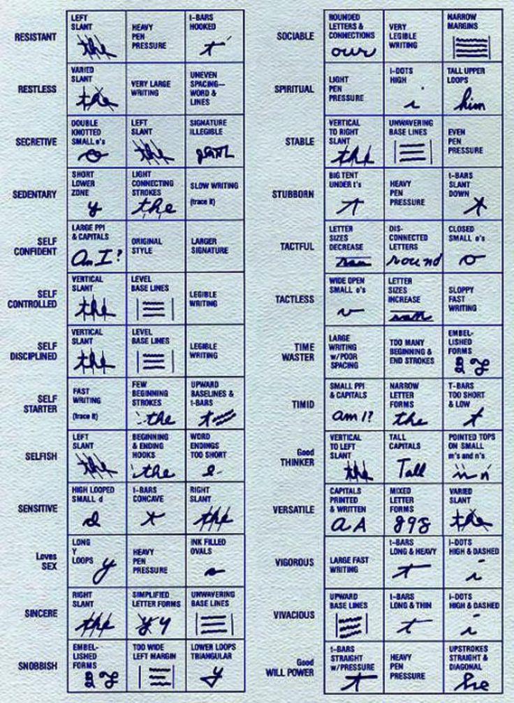 Elizabeth handwriting analysts