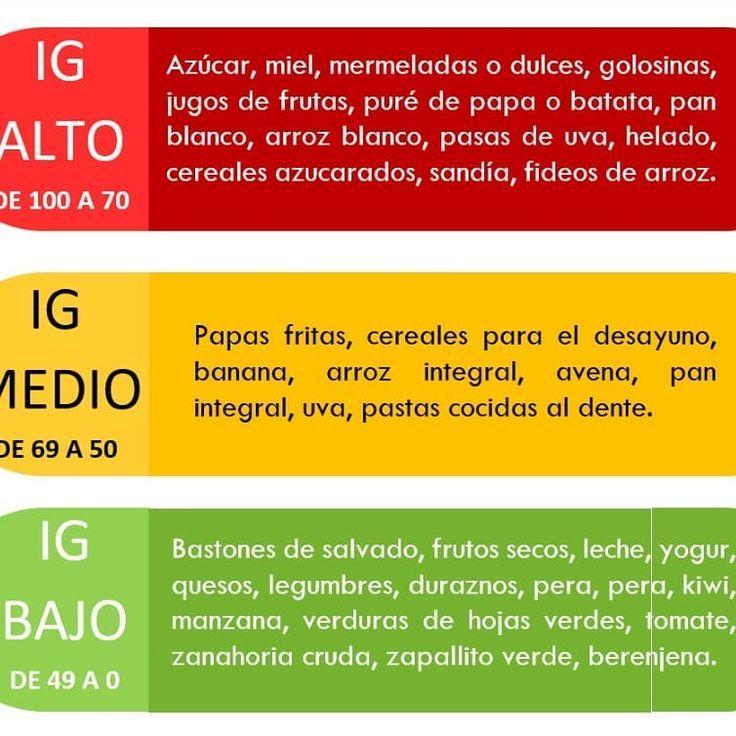 Qué Es El índice Glucémico De Los Alimentos Ensaladas De Frutas Postres Indice Glucemico Jugo De Fruta Fruta