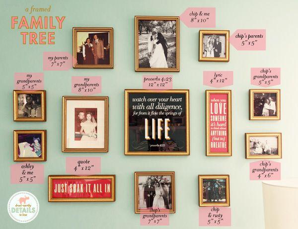Family tree wallWall Collage, Family Trees, Nurseries, Frames, Family Photos, Photos Wall, Families Photos, Families Trees, Gallery Wall