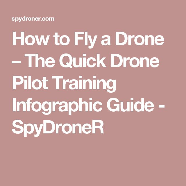 How to Fly a Drone – The Quick Drone Pilot Training Infographic Guide - SpyDroneR