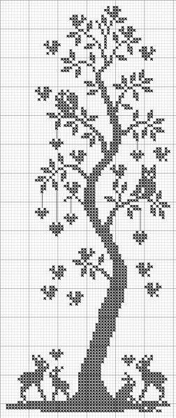 Large tree with deer & owls, found on : http://iltelaiopovolaro.over-blog.it/article-schema-renato-parolin-gratuito-free-101513979.html
