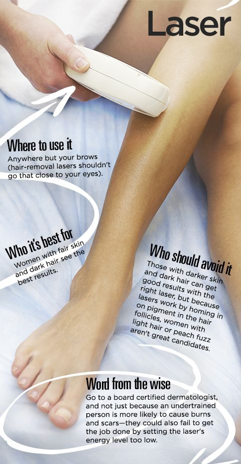 Hair removal is no one's idea of a good time, but picking the right method can make it much better.