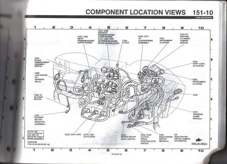 Wiring Diagram For Fuse 8 94 Gt Vert Mustang Diagram Fuse Panel