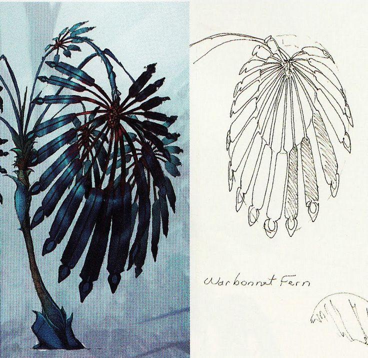 Avatar 2 Yet: Design Your Own, Pandora And Design