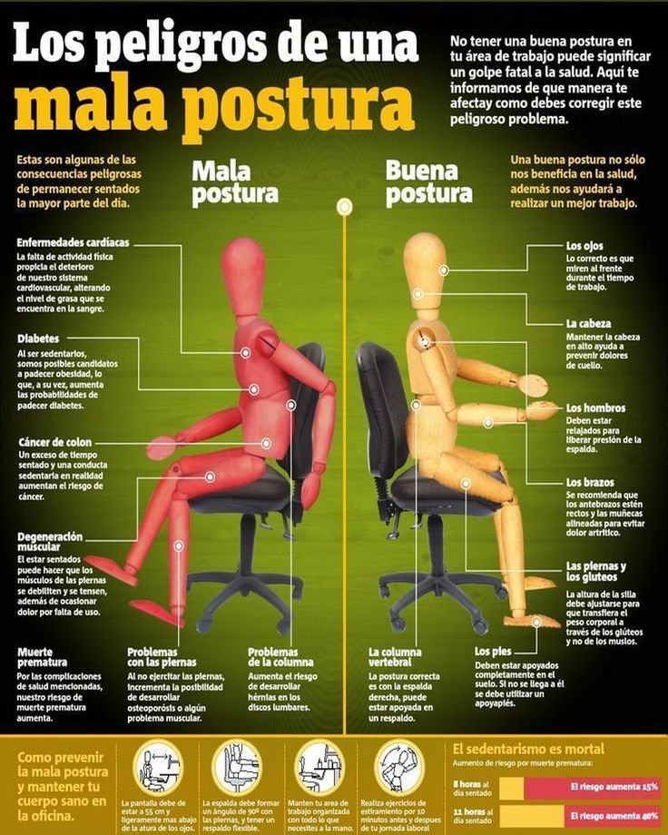 Una interesante infografía en español que nos recuerda los perjuicios para la salud de una mala postura frente al ordenador y nos da útiles consejos.