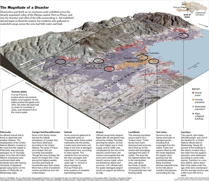 Humanitarian response to the 2010 Chile earthquake