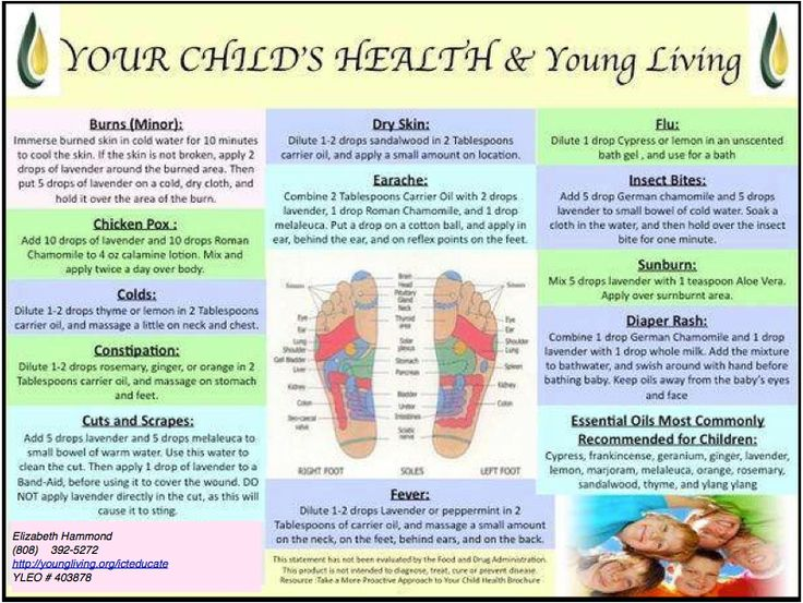 Child's Health  https://www.youngliving.com/signup/?sponsorid=1496528&enrollerid=1496528