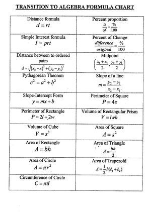 algebra formulas sheet - Google Search Math Algebra formulas